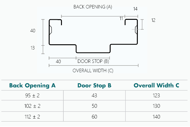 Table of specifications and dimensions for 10 bend knockdown metal door frame.