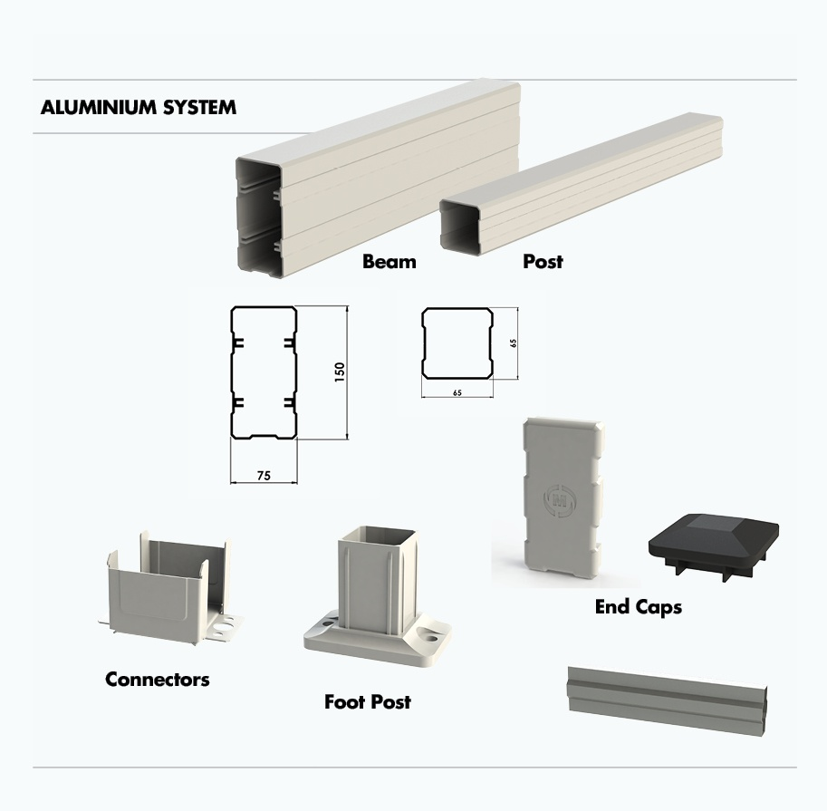 Image showing the different components in aluminium