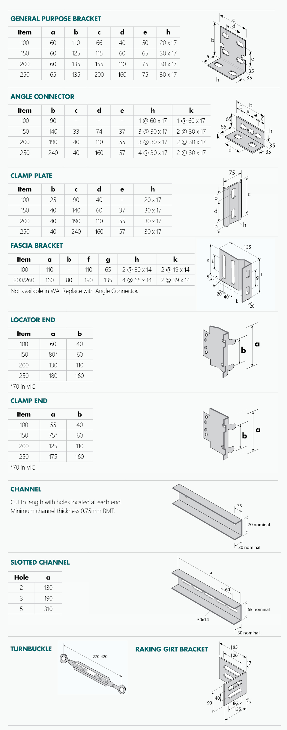 table of components and specification