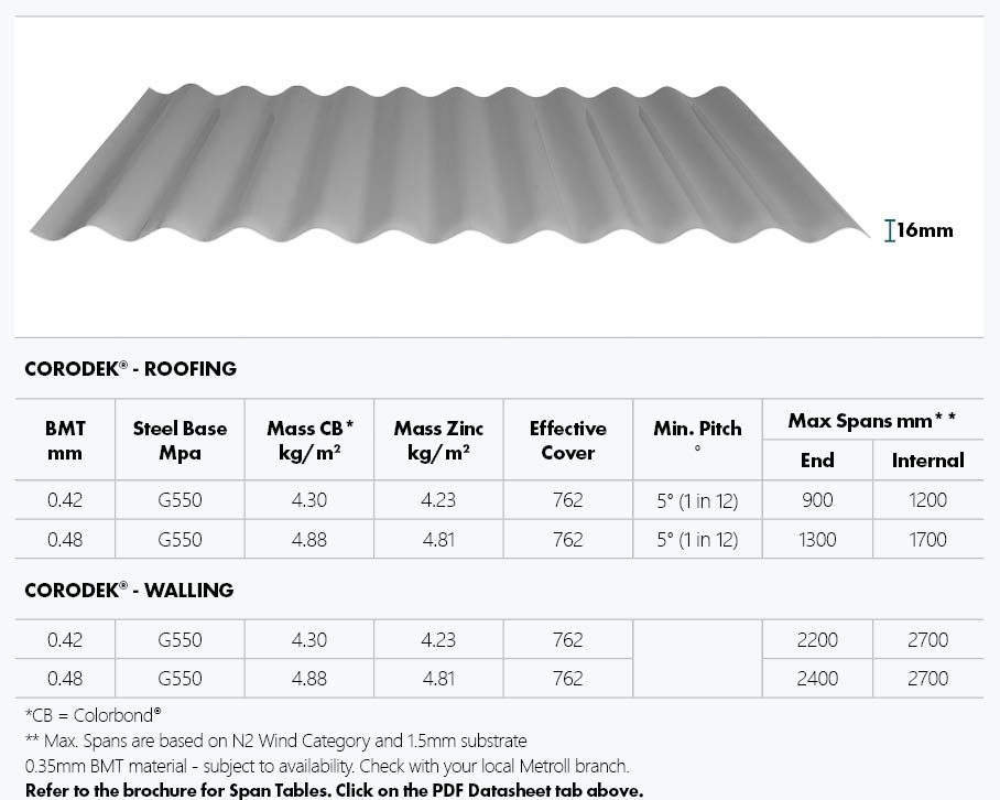 Table showing specifications, dimensions and an image of Corodek® sheeting.