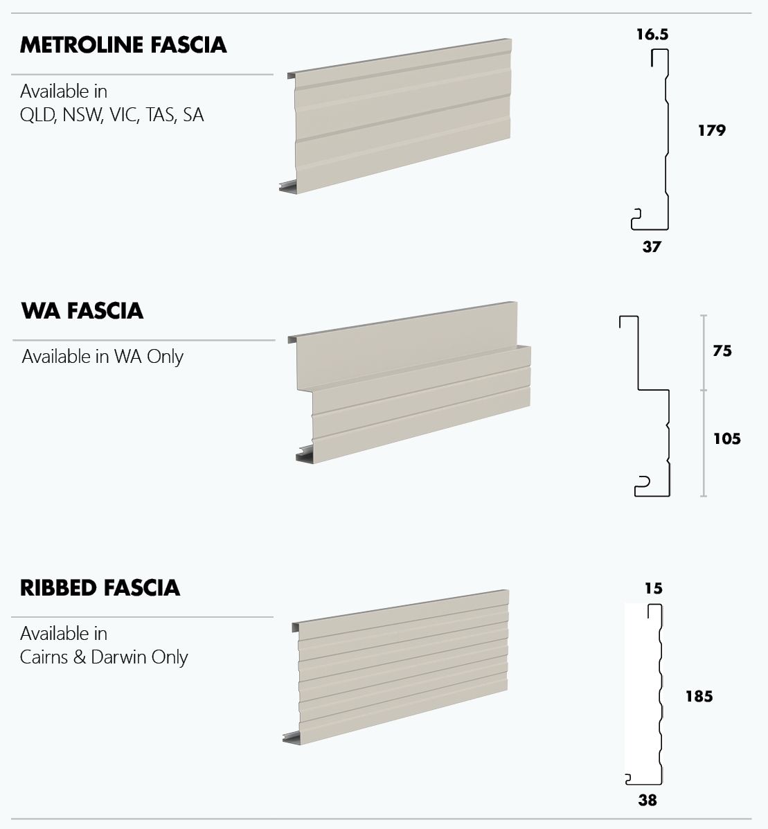 Metroll Metroline, Ribbed and WA Fascia profiles and dimensions