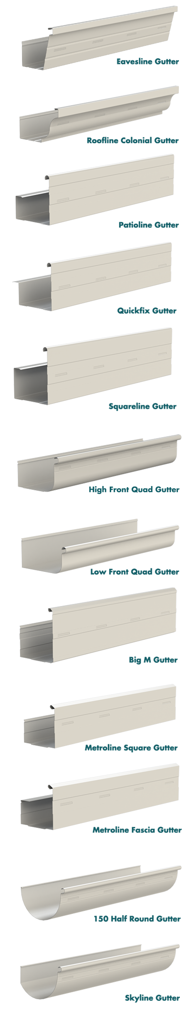 Image showing renders of the different gutter types available from Metroll