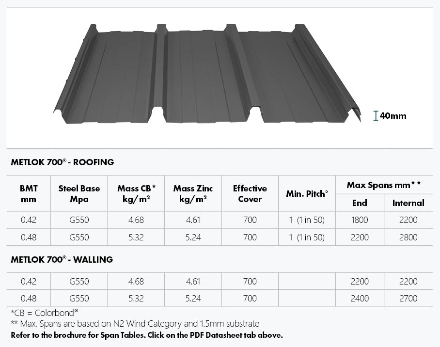 metlok 700 spec table, dimensions and profile image