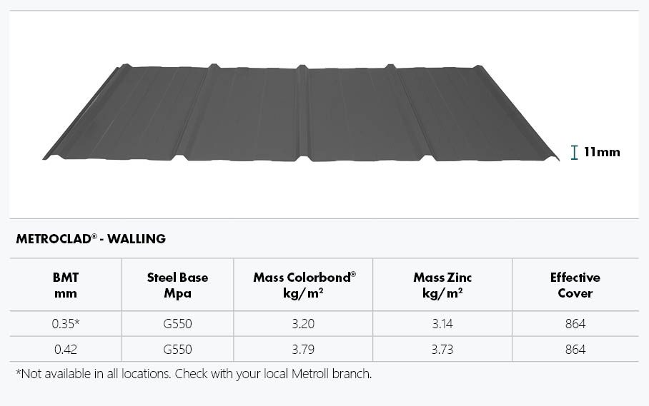 Specification table for Metroclad showing the product profile, weights, cover, and dimensions.