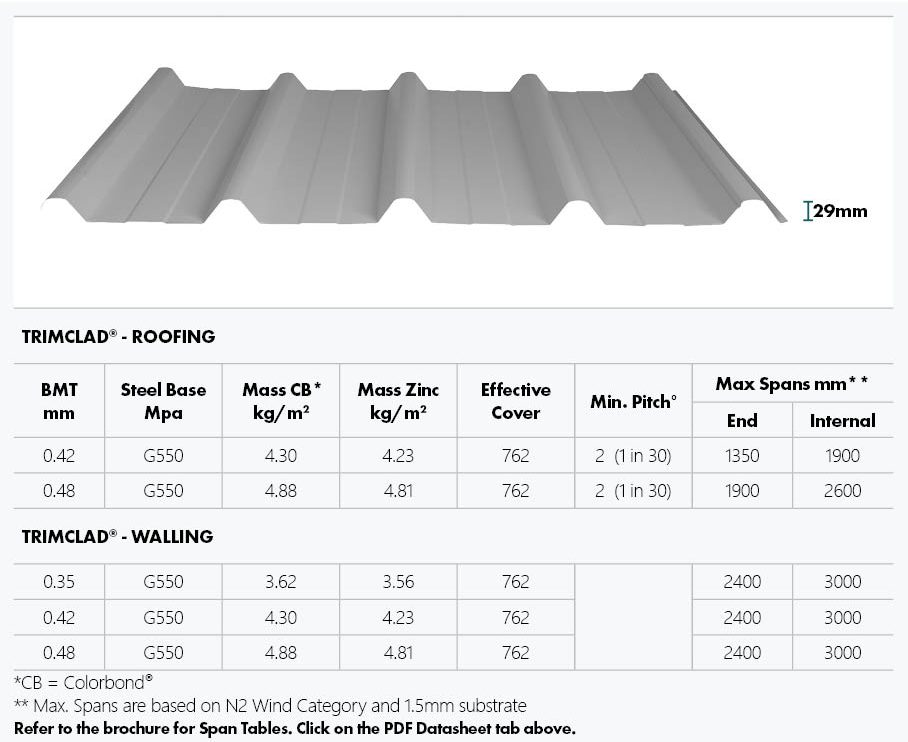 Table showing specifications, dimensions and profile image of Trimclad.